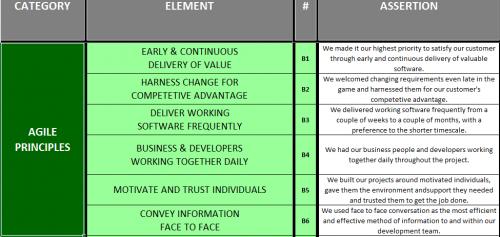 Agile Principles 1-6