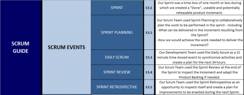 The Scrum Events