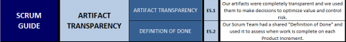 Transparency in Scrum