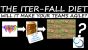 The Iter-fall Diet - Will it Make Your Teams Agile...?