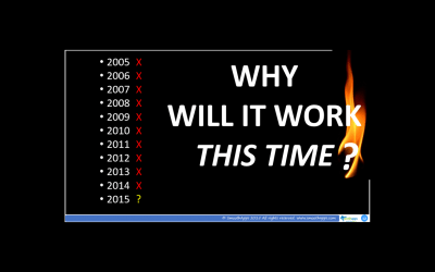 (Why) Will Agile Work This Time…?