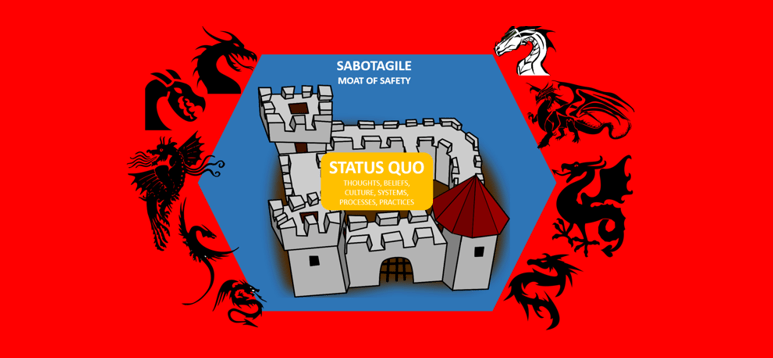 SABOTAGILE! – PROVEN TECHNIQUES FROM INDUSTRY EXPERTS TO FAKE AGILE, DEFEND THE STATUS QUO & ADVANCE YOUR CAREER