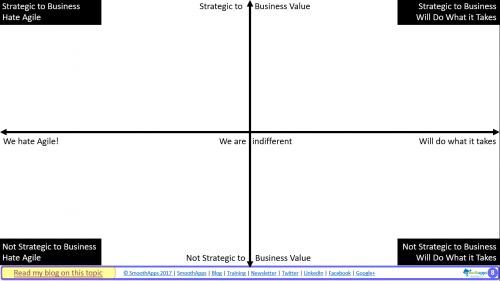 4 Quadrant Segmentation