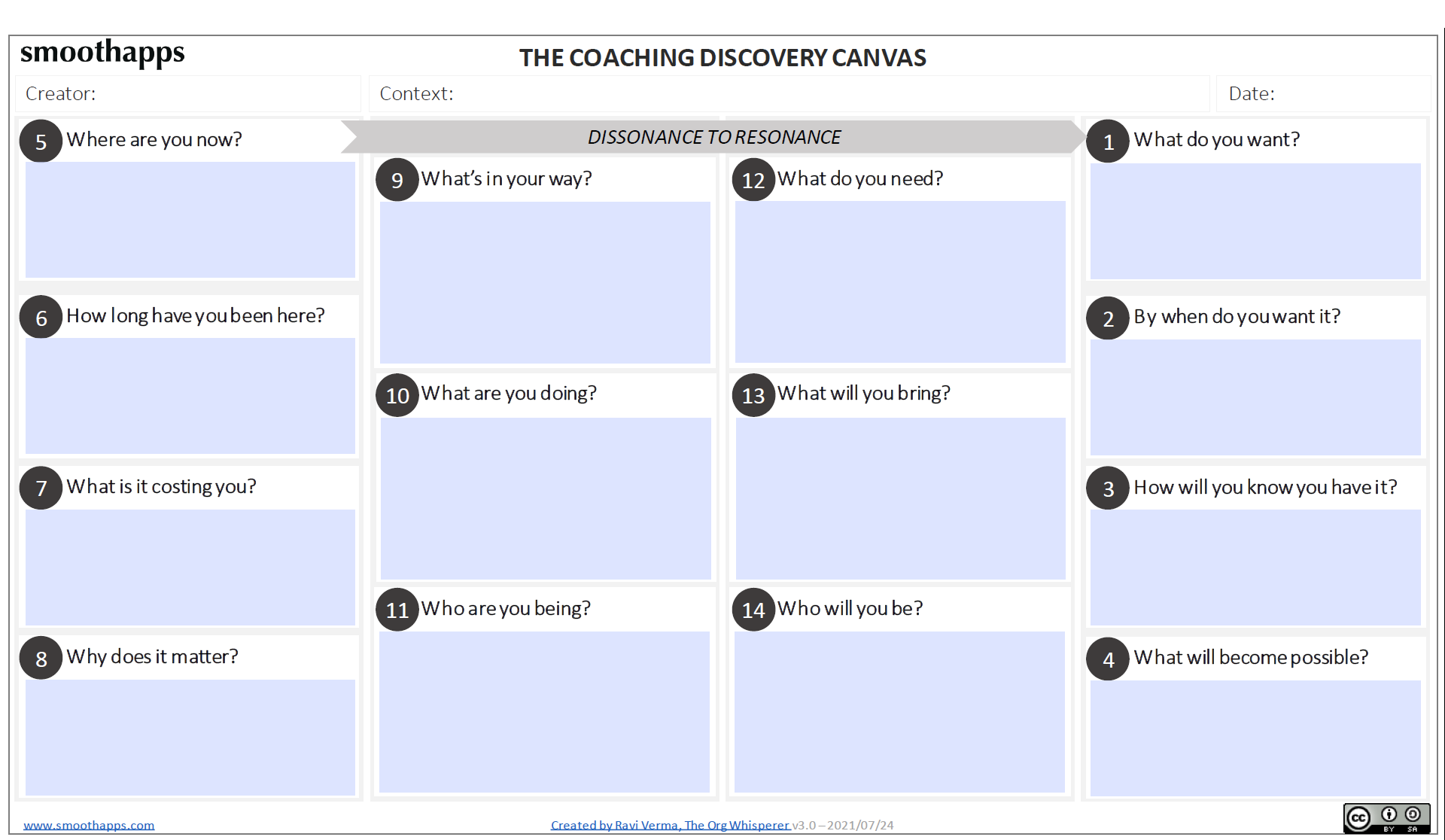 The Coaching Discovery Canvas, v3.0